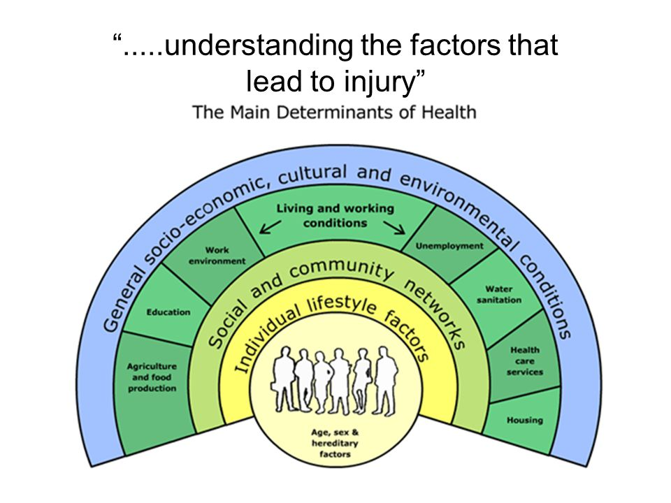 """.....understanding the factors that lead to injury"""