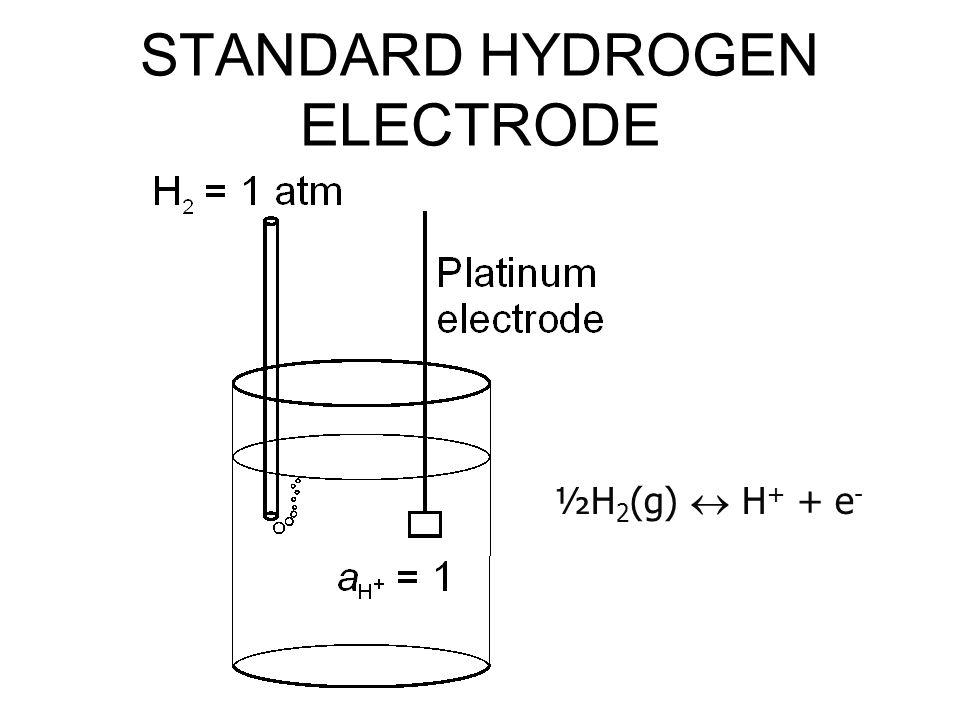 STANDARD HYDROGEN ELECTRODE ½H 2 (g)  H + + e -