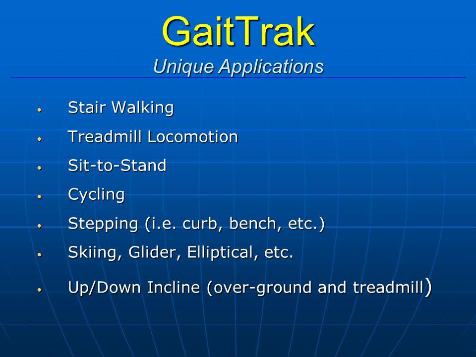 GaitTrak Unique Applications Stair Walking Stair Walking Treadmill Locomotion Treadmill Locomotion Sit-to-Stand Sit-to-Stand Cycling Cycling Stepping