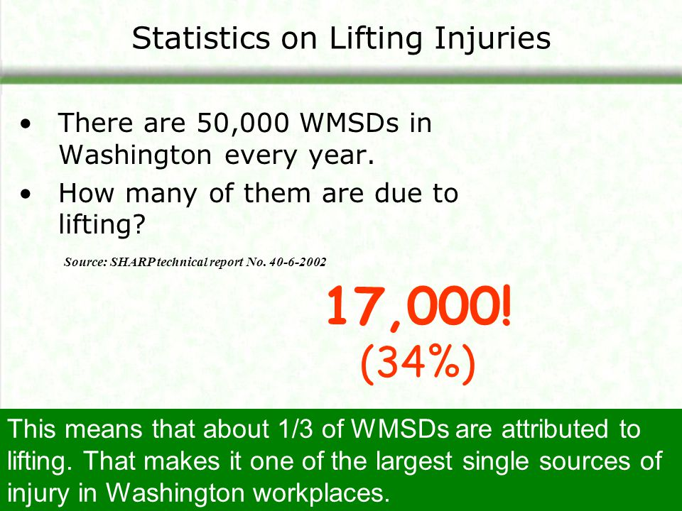 Lifting techniques training Teaching lifting techniques to employees –Giving training alone is not effective –Making changes to jobs and equipment is better –Making changes along with training is most effective Training all by itself, without making changes to the workplace, is often not effective in preventing injuries.