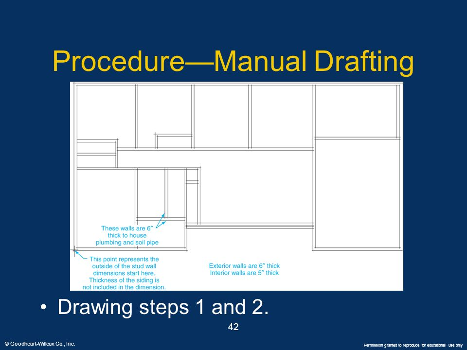 © Goodheart-Willcox Co., Inc. Permission granted to reproduce for educational use only 42 Procedure—Manual Drafting Drawing steps 1 and 2.