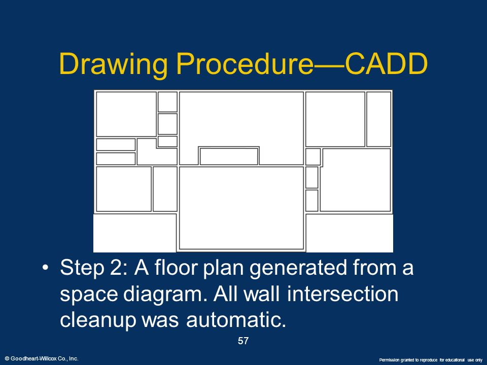 © Goodheart-Willcox Co., Inc. Permission granted to reproduce for educational use only 57 Drawing Procedure—CADD Step 2: A floor plan generated from a