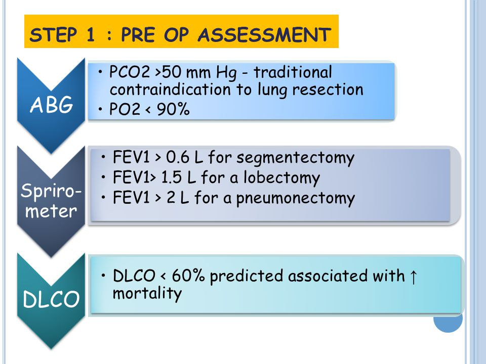 STEP 1 : PRE OP ASSESSMENT ABG PCO2 >50 mm Hg - traditional contraindication to lung resection PO2 < 90% PCO2 >50 mm Hg - traditional contraindication to lung resection PO2 < 90% Spriro- meter FEV1 > 0.6 L for segmentectomy FEV1> 1.5 L for a lobectomy FEV1 > 2 L for a pneumonectomy FEV1 > 0.6 L for segmentectomy FEV1> 1.5 L for a lobectomy FEV1 > 2 L for a pneumonectomy DLCO DLCO < 60% predicted associated with ↑ mortality