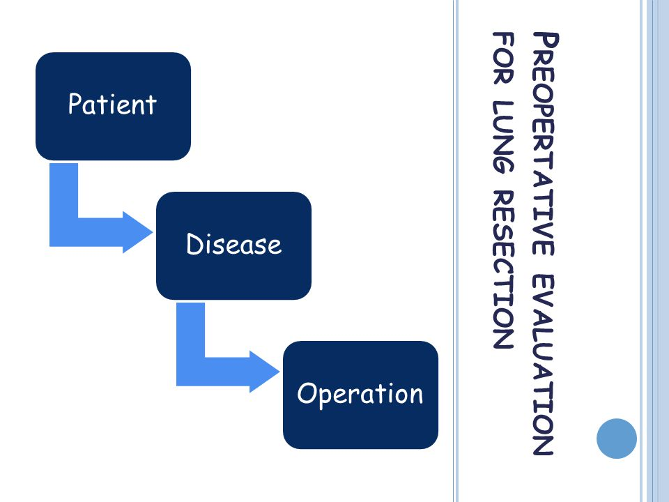 P REOPERTATIVE EVALUATION FOR LUNG RESECTION PatientDisease Operation