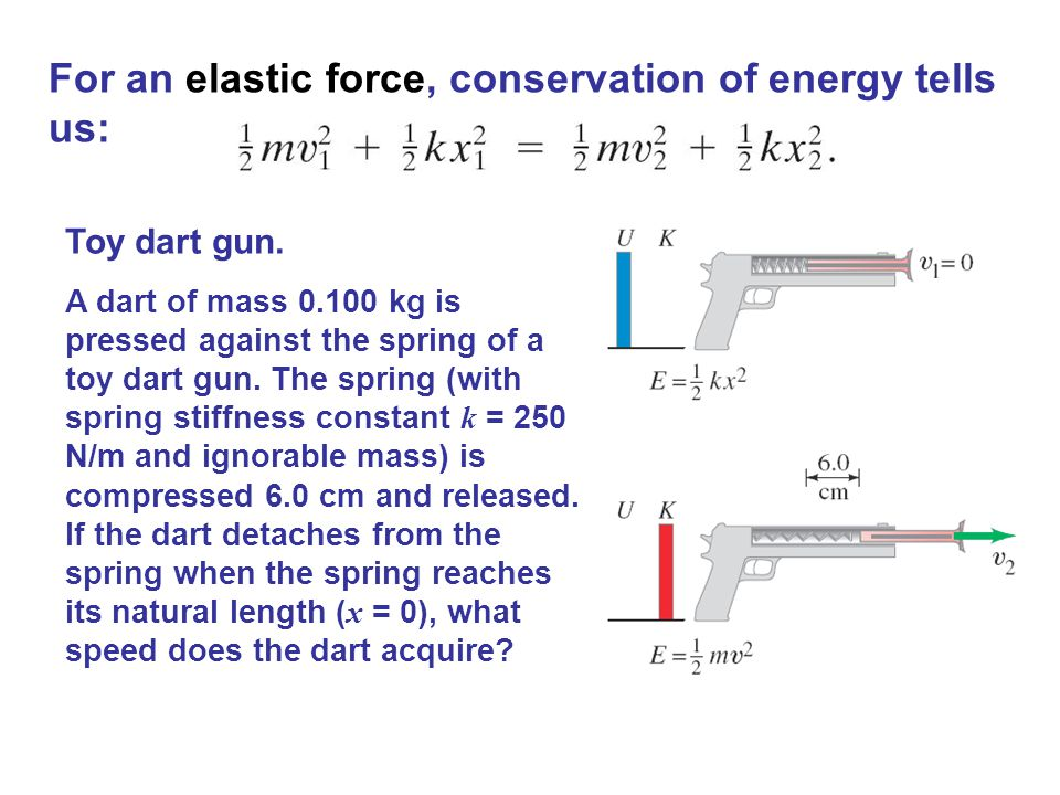 For an elastic force, conservation of energy tells us: Toy dart gun. A dart of mass 0.100 kg is pressed against the spring of a toy dart gun. The spri