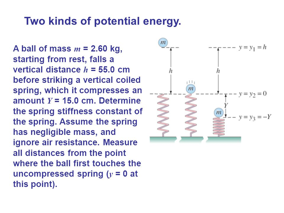 Two kinds of potential energy. A ball of mass m = 2.60 kg, starting from rest, falls a vertical distance h = 55.0 cm before striking a vertical coiled