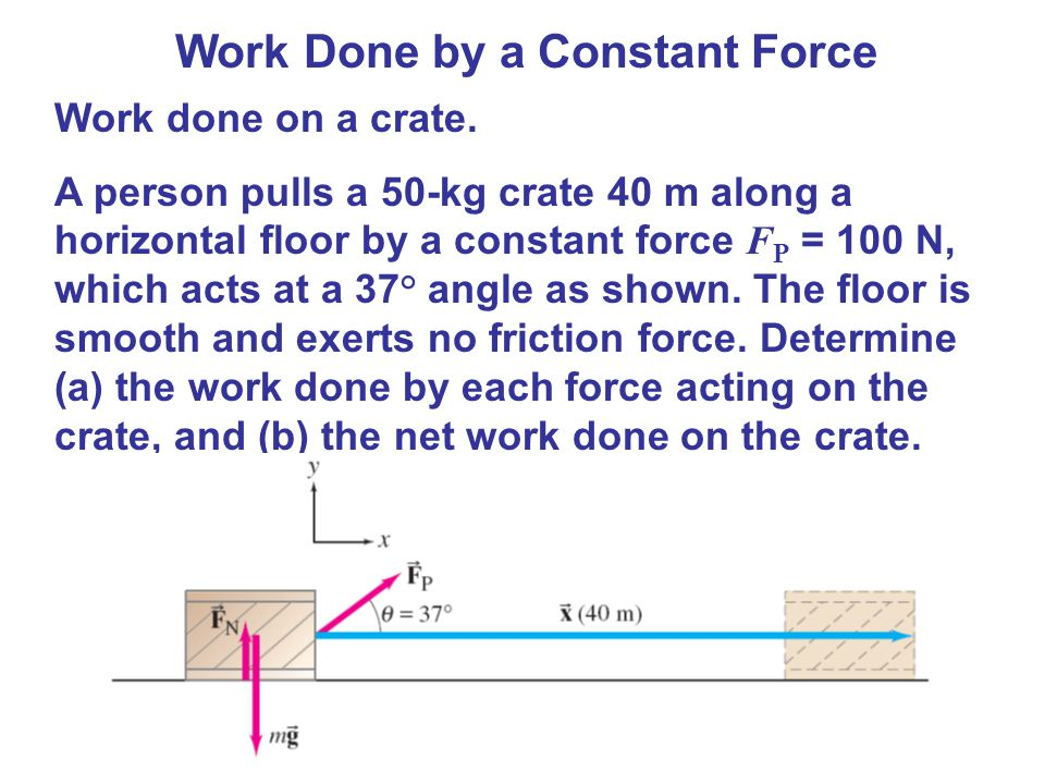 Work Done by a Constant Force Work done on a crate. A person pulls a 50-kg crate 40 m along a horizontal floor by a constant force F P = 100 N, which