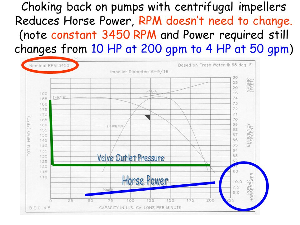 Choking back on pumps with centrifugal impellers Reduces Horse Power, RPM doesn't need to change. (note constant 3450 RPM and Power required still cha