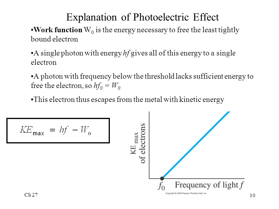 Ch 27 10 Explanation of Photoelectric Effect Work function W 0 is the energy necessary to free the least tightly bound electron A single photon with energy hf gives all of this energy to a single electron A photon with frequency below the threshold lacks sufficient energy to free the electron, so hf 0 = W 0 This electron thus escapes from the metal with kinetic energy