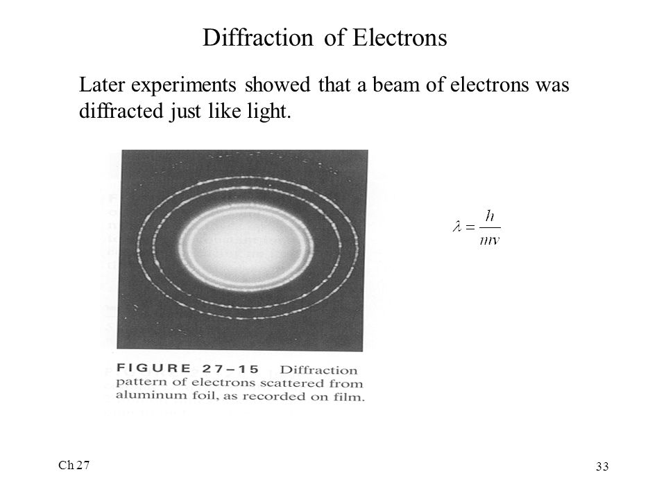 Ch 27 33 Diffraction of Electrons Later experiments showed that a beam of electrons was diffracted just like light.
