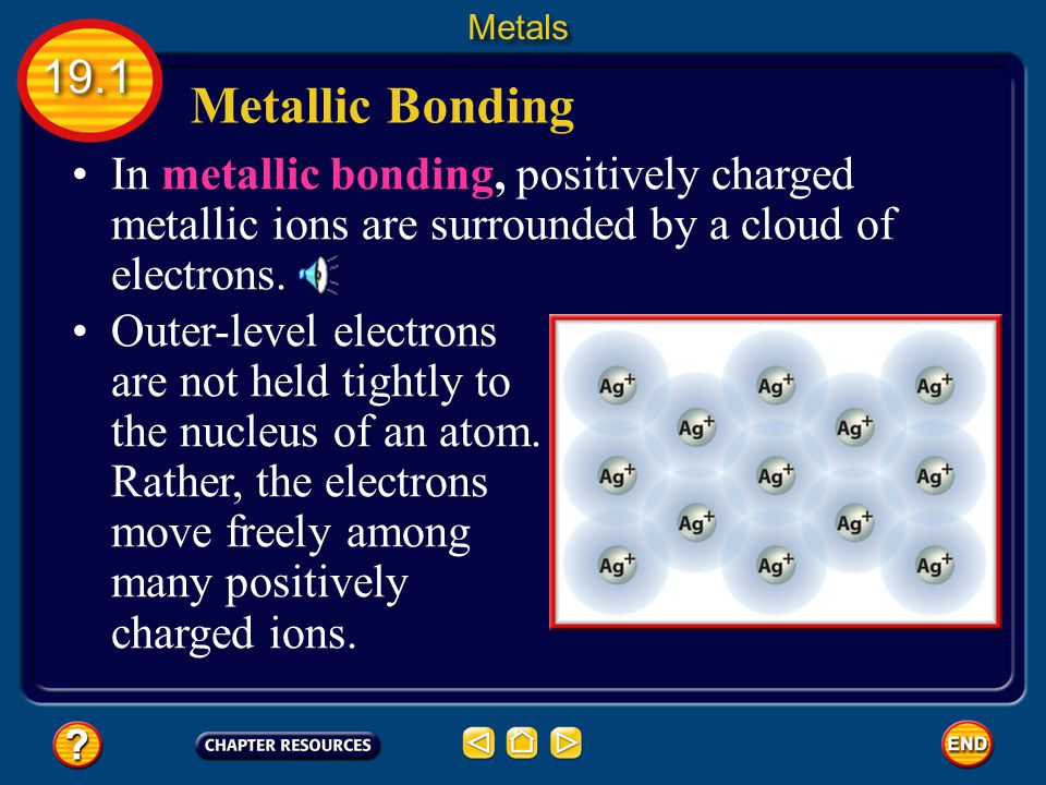 Metallic Bonding In metallic bonding, positively charged metallic ions are surrounded by a cloud of electrons.