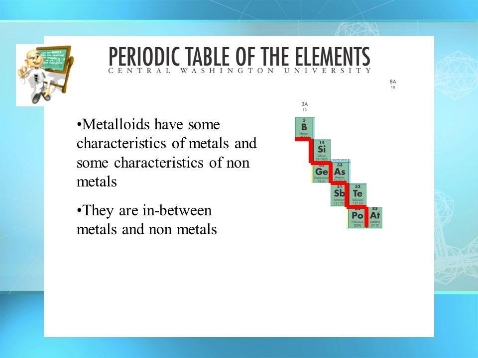 Metalloids have some characteristics of metals and some characteristics of non metals They are in-between metals and non metals