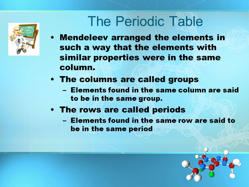The Periodic Table Mendeleev arranged the elements in such a way that the elements with similar properties were in the same column. The columns are ca