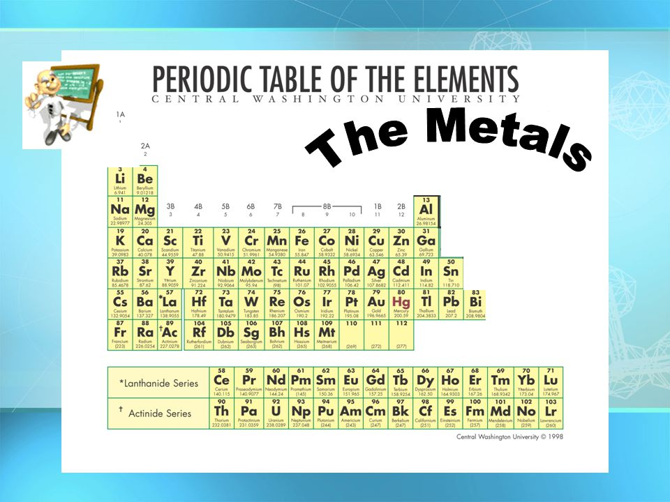 Transition Metals Group 3 through 12 are known as the Transition Metals