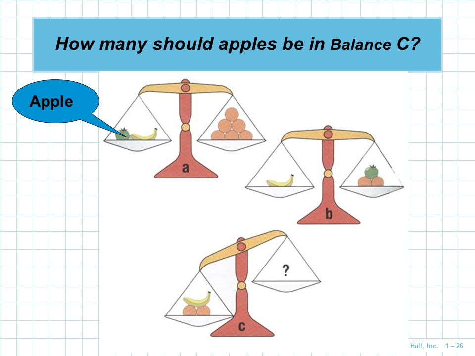 © 2009 Prentice-Hall, Inc. 1 – 26 How many should apples be in Balance C? Apple