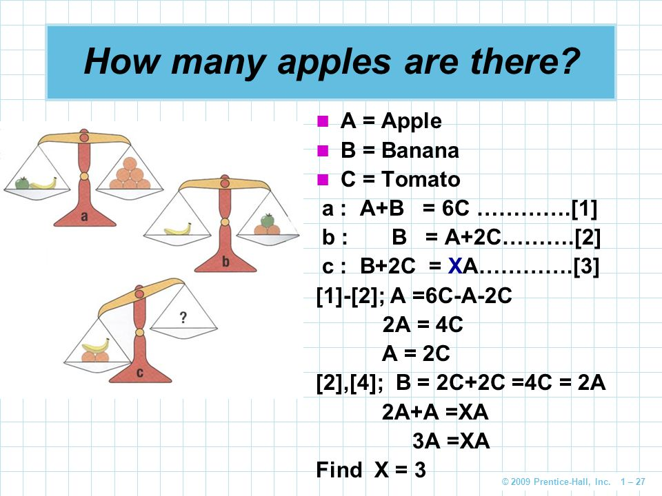 © 2009 Prentice-Hall, Inc. 1 – 27 How many apples are there? A = Apple B = Banana C = Tomato a : A+B = 6C ………….[1] b : B = A+2C……….[2] c : B+2C = XA……