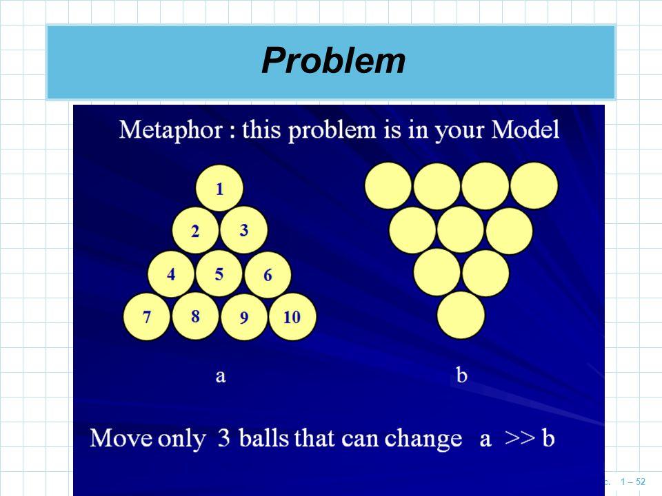 © 2009 Prentice-Hall, Inc. 1 – 52 Problem