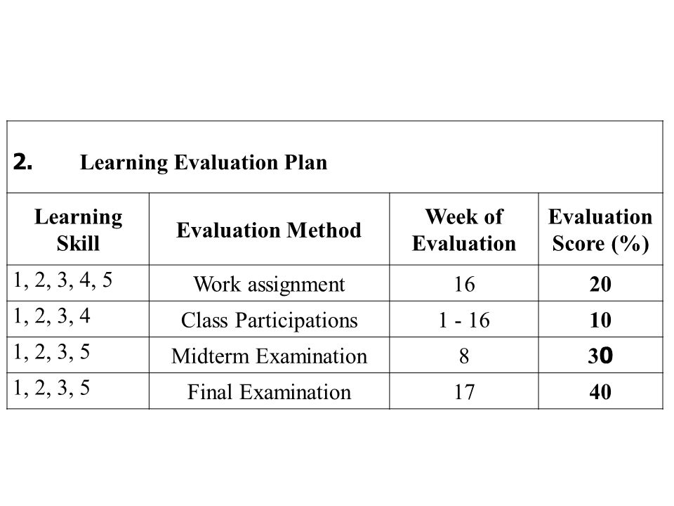 2.Learning Evaluation Plan Learning Skill Evaluation Method Week of Evaluation Score (%) 1, 2, 3, 4, 5 Work assignment1620 1, 2, 3, 4 Class Participat