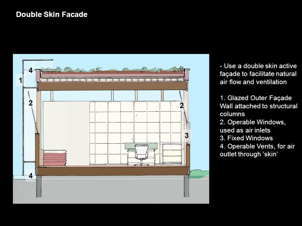 Double Skin Facade - Use a double skin active façade to facilitate natural air flow and ventilation 1.