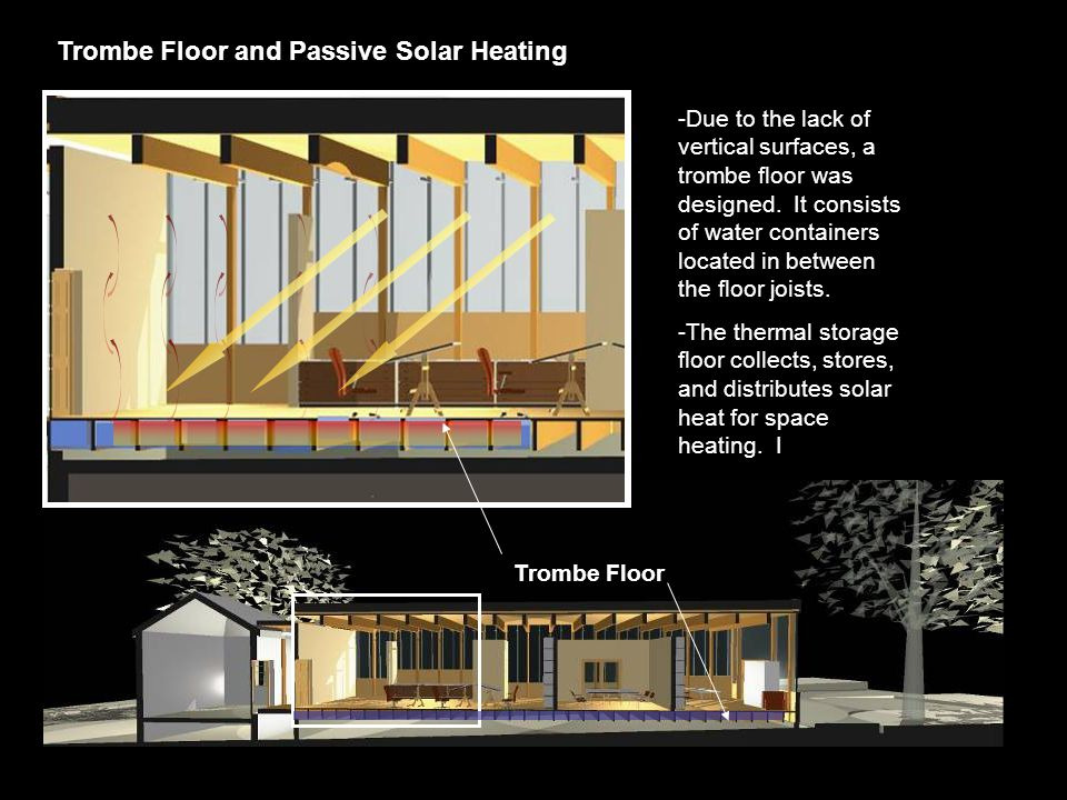 Trombe Floor and Passive Solar Heating -Due to the lack of vertical surfaces, a trombe floor was designed.