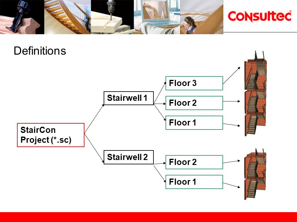 StairCon standard Unique settings in StairCon database Stair models Fastenings Strings Steps Railings..etc Material 3D-Textures Production cost Production methods..etc Manufacturers standard Company standard solutions entered in database