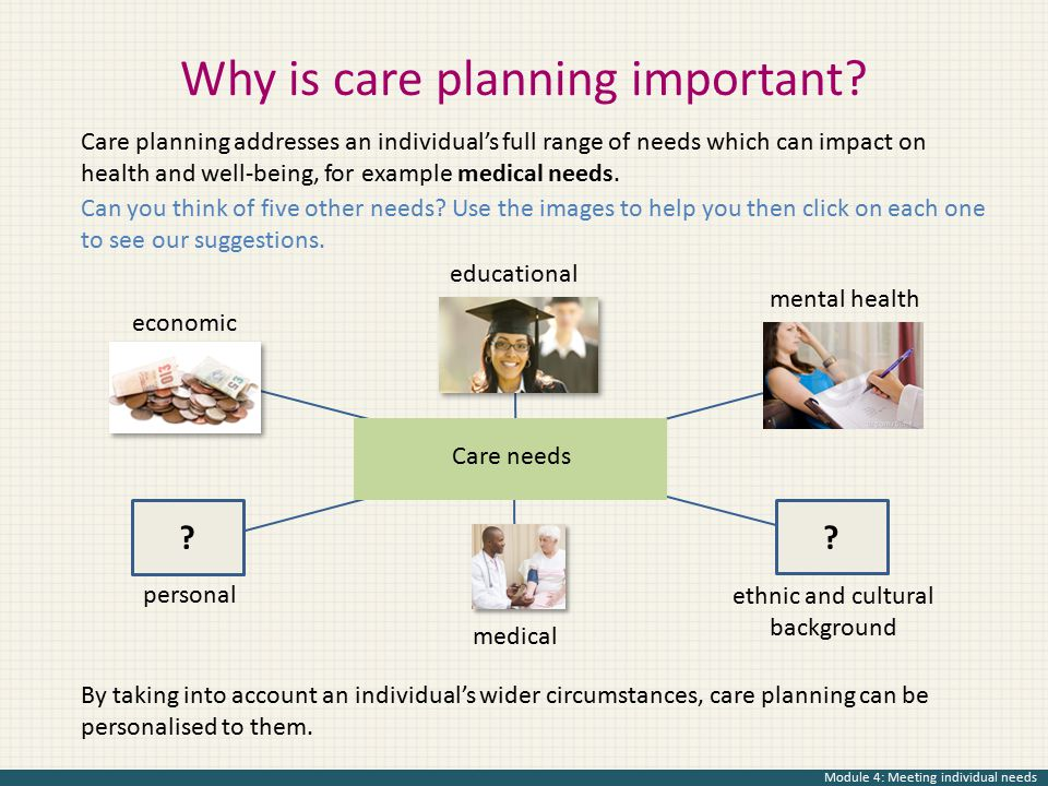 Why is care planning important? Care needs Care planning addresses an individual's full range of needs which can impact on health and well-being, for