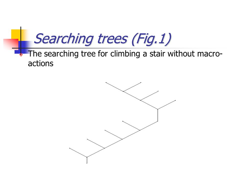 Searching trees (Fig.1)  The searching tree for climbing a stair without macro- actions