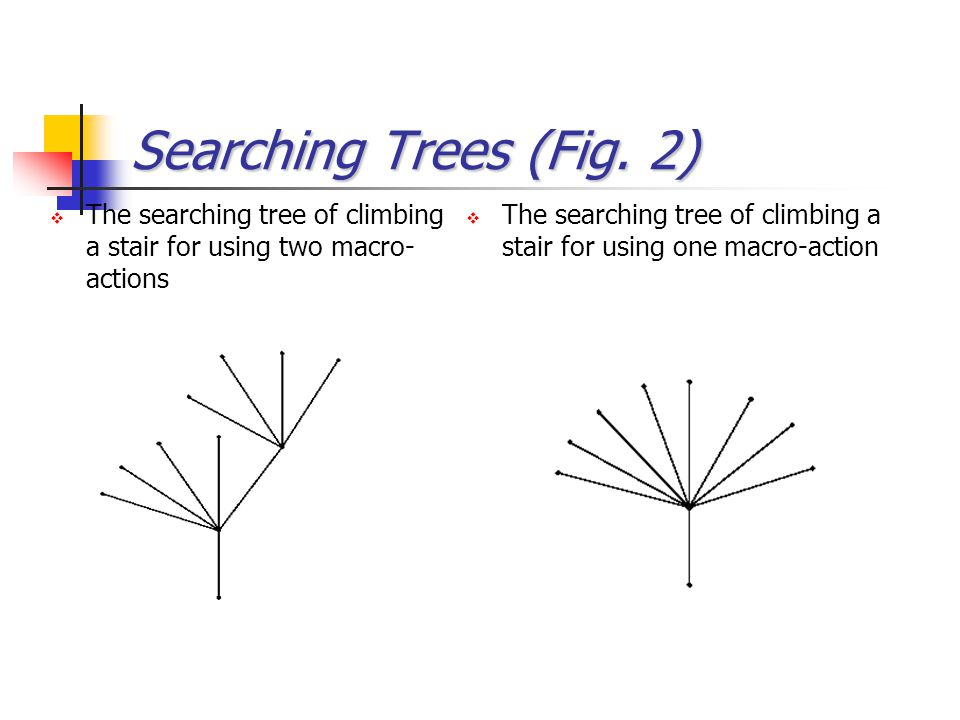 Searching Trees (Fig. 2)  The searching tree of climbing a stair for using two macro- actions  The searching tree of climbing a stair for using one