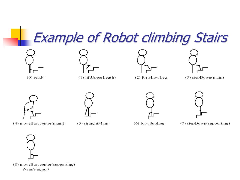 Example of Robot climbing Stairs