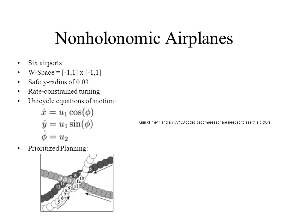 Nonholonomic Airplanes Six airports W-Space = [-1,1] x [-1,1] Safety-radius of 0.03 Rate-constrained turning Unicycle equations of motion: Prioritized Planning: