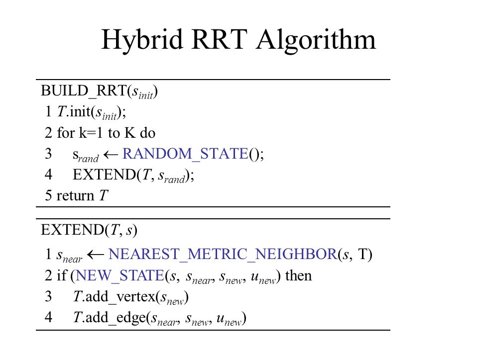 Hybrid RRT Algorithm BUILD_RRT(s init ) 1 T.init(s init ); 2 for k=1 to K do 3s rand  RANDOM_STATE(); 4EXTEND(T, s rand ); 5 return T EXTEND(T, s) 1 s near  NEAREST_METRIC_NEIGHBOR(s, T) 2 if (NEW_STATE(s, s near, s new, u new ) then 3T.add_vertex(s new ) 4T.add_edge(s near, s new, u new )