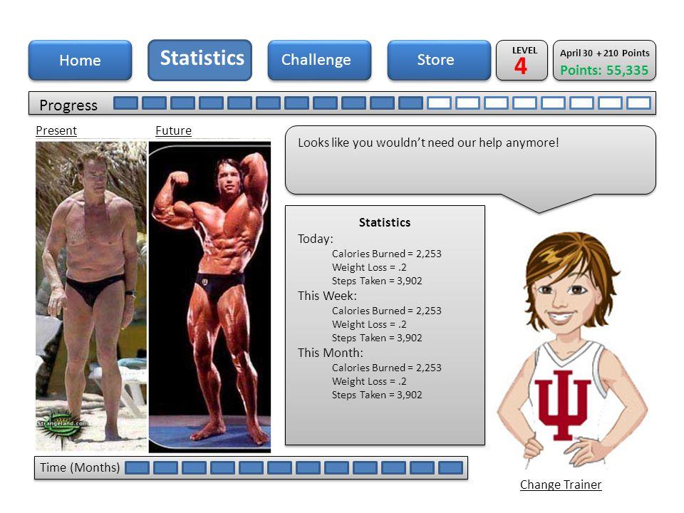 Home Challenge Store Progress Active Challenges Statistics New Challenges Pita Pit Challenge Pita Pit wants your help.