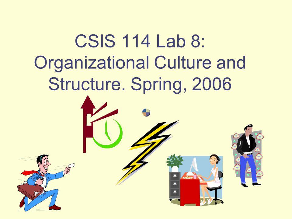 Multidimensional Organizational Structure Fig 2.6