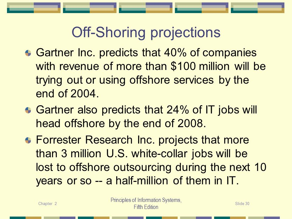 Chapter 2Slide 30 Principles of Information Systems, Fifth Edition Off-Shoring projections Gartner Inc.
