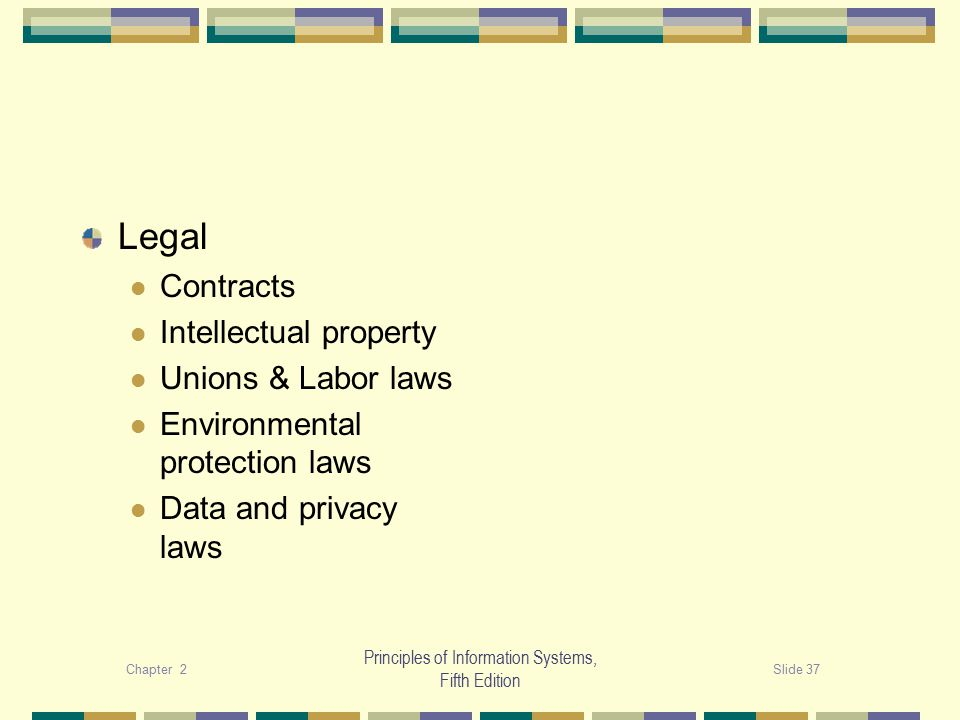 Chapter 2Slide 37 Principles of Information Systems, Fifth Edition Legal Contracts Intellectual property Unions & Labor laws Environmental protection laws Data and privacy laws