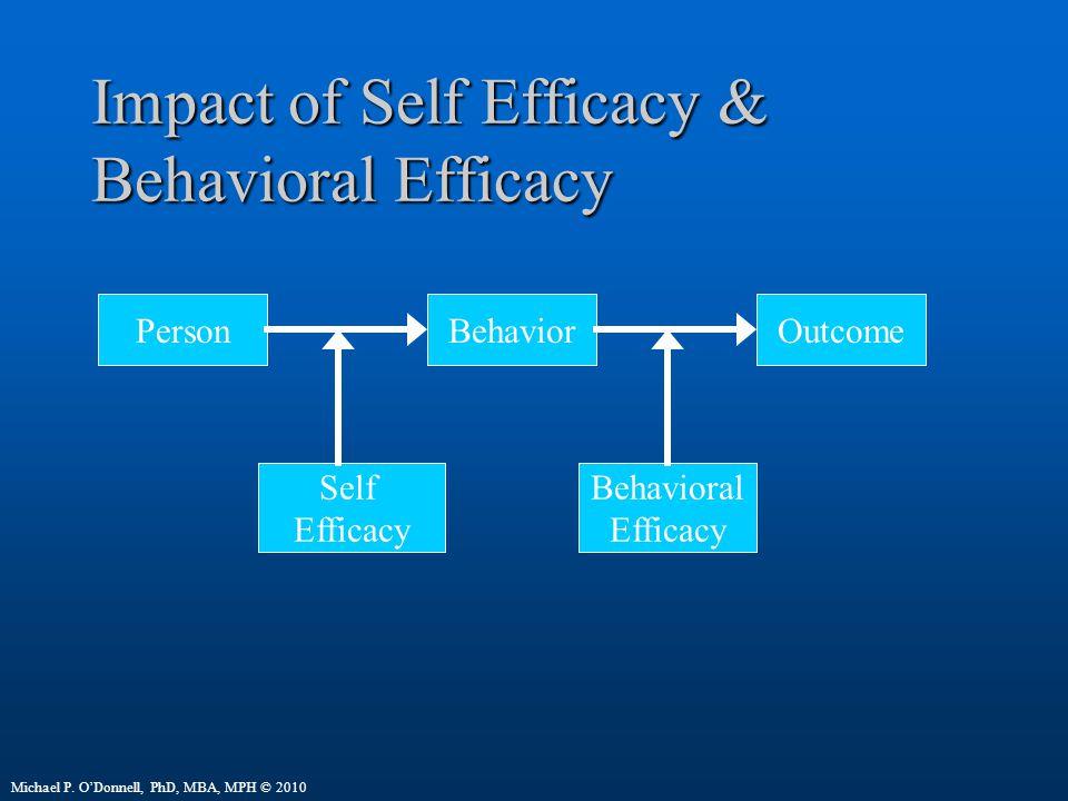 Impact of Self Efficacy & Behavioral Efficacy PersonBehaviorOutcome Self Efficacy Behavioral Efficacy Michael P.