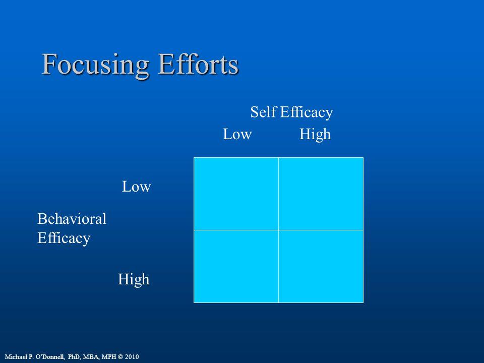 Focusing Efforts High Low Self Efficacy Behavioral Efficacy Michael P.