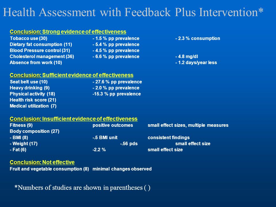 Health Assessment with Feedback Plus Intervention* Conclusion Conclusion: Strong evidence of effectiveness Tobacco use (30) - 1.5 % pp prevalence- 2.3 % consumption Dietary fat consumption (11) - 5.4 % pp prevalence Blood Pressure control (31) - 4.5 % pp prevalence Cholesterol management (36)- 6.6 % pp prevalence- 4.8 mg/dl Absence from work (10)- 1.2 days/year less Conclusion Conclusion: Sufficient evidence of effectiveness Seat belt use (10)- 27.6 % pp prevalence Heavy drinking (9)- 2.0 % pp prevalence Physical activity (18)-15.3 % pp prevalence Health risk score (21) Medical utilization (7) Conclusion Conclusion: Insufficient evidence of effectiveness Fitness (9)positive outcomes small effect sizes, multiple measures Body composition (27) - BMI (8)-.5 BMI unitconsistent findings - Weight (17)-.56 pdssmall effect size - Fat (6)-2.2 %small effect size Conclusion Conclusion: Not effective Fruit and vegetable consumption (8)minimal changes observed *Numbers of studies are shown in parentheses ( )