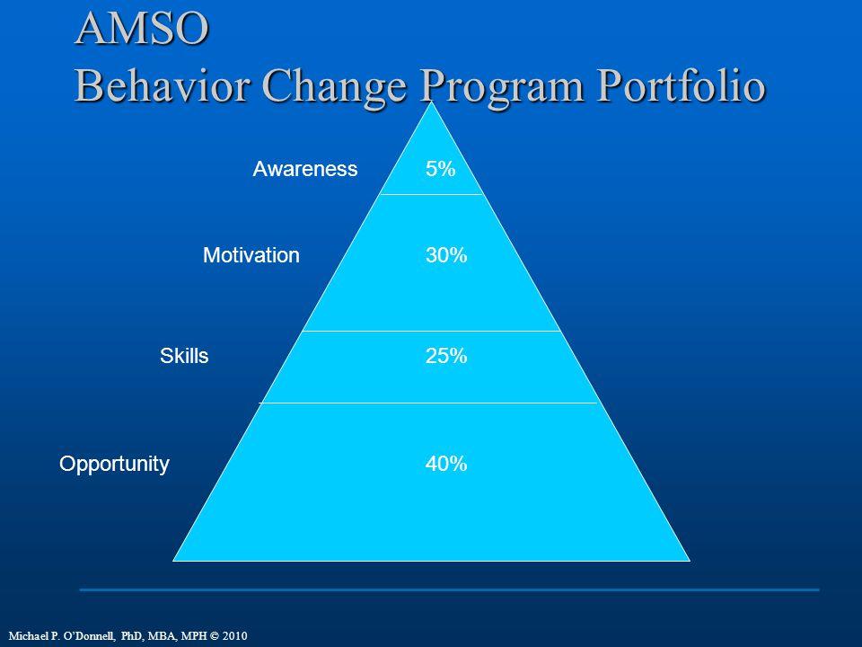 AMSO Behavior Change Program Portfolio Awareness Motivation Skills Opportunity 5% 30% 25% 40% Michael P.