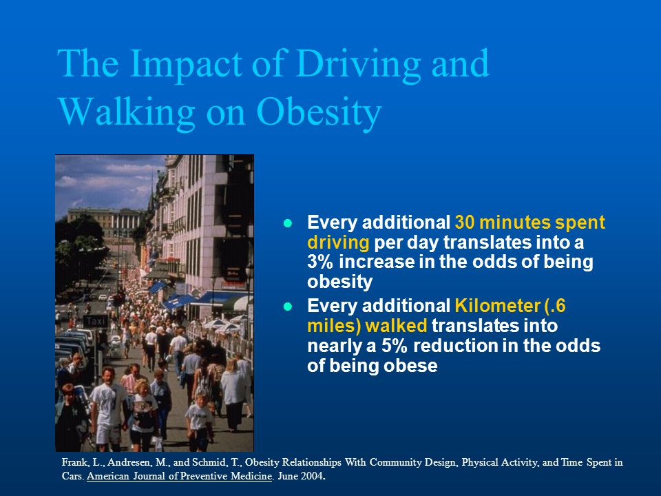 The Impact of Driving and Walking on Obesity Every additional 30 minutes spent driving per day translates into a 3% increase in the odds of being obesity Every additional Kilometer (.6 miles) walked translates into nearly a 5% reduction in the odds of being obese Frank, L., Andresen, M., and Schmid, T., Obesity Relationships With Community Design, Physical Activity, and Time Spent in Cars.
