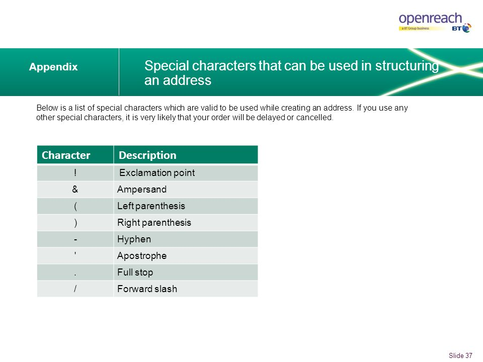 Below is a list of special characters which are valid to be used while creating an address.