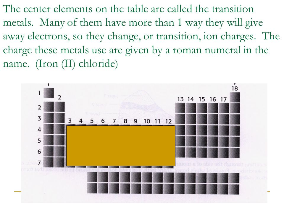 The center elements on the table are called the transition metals.