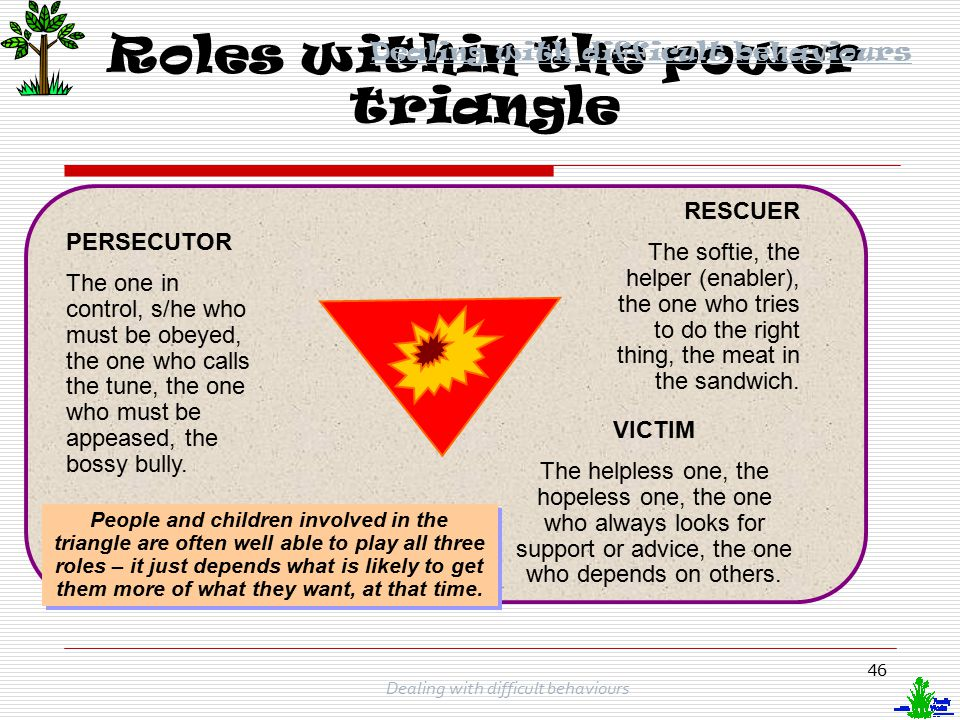 45 POWER TRIANGLE - GAMES PEOPLE OFTEN PLAY The Power Triangle shows the roles that people often get into.