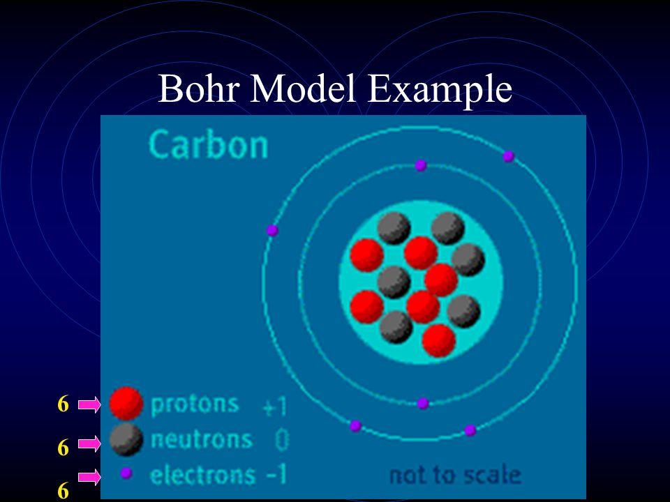 Lithium 3P 4N KEY #p= 3 #n= 4 #e= 3