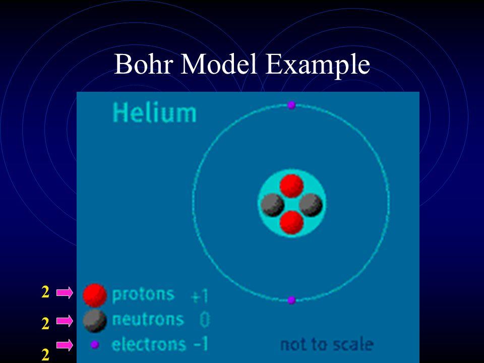 Bohr Model Example 666666