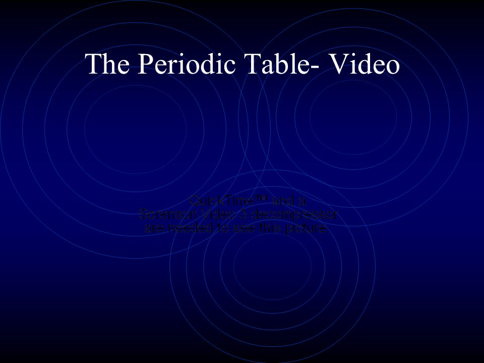 The Periodic Table- Video What is the name for the element group in the first column of the periodic table.
