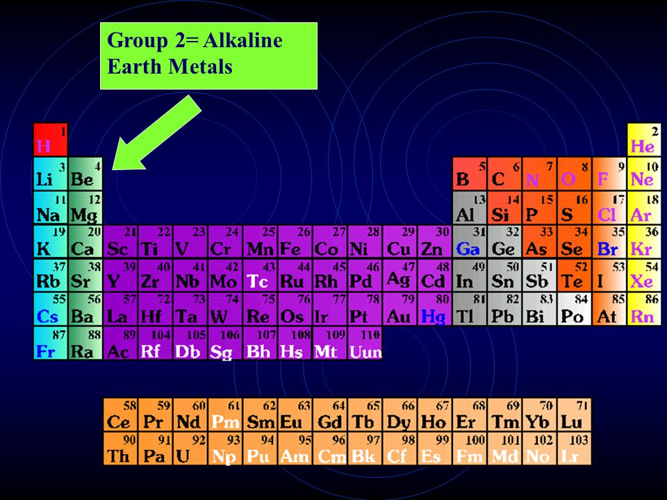 Group 1= Alkali Metals