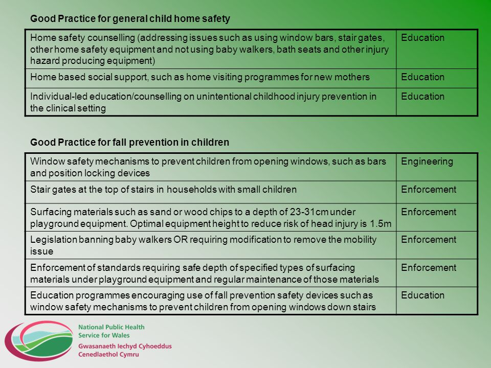 Good Practice for general child home safety Good Practice for fall prevention in children Home safety counselling (addressing issues such as using win