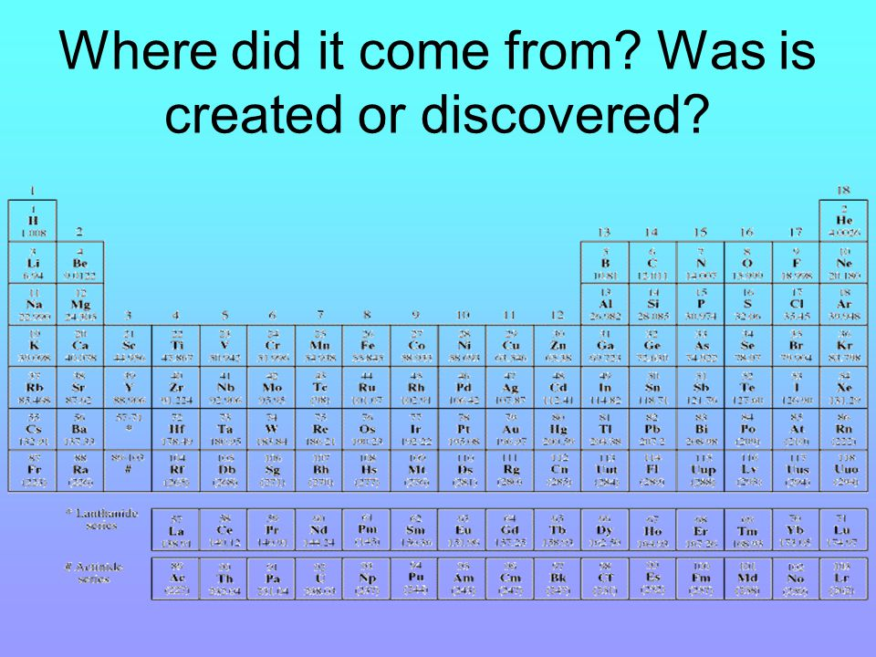 Where did it come from Was is created or discovered
