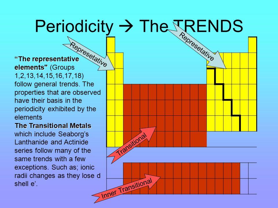 Periodicity  The TRENDS The representative elements The representative elements (Groups 1,2,13,14,15,16,17,18) follow general trends.
